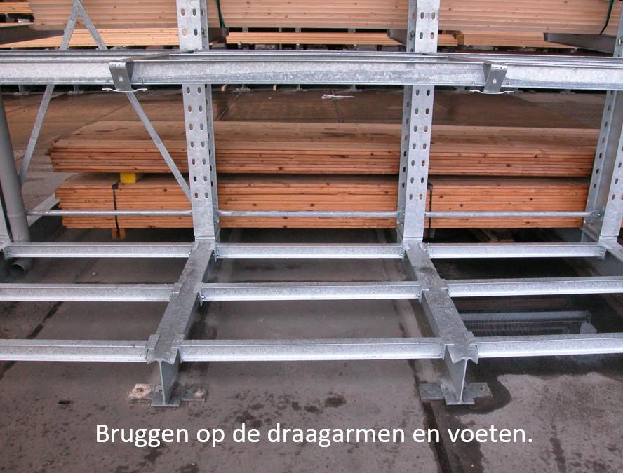 Bruggen verzinkt